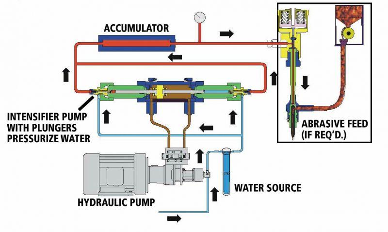 waterway hot tub pump wiring diagram hot tub water heater